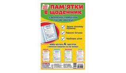 Набір: Правила безпеки у щоденник(у) Світогляд