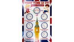 Плакат: Англійська мова. Час (у) Світогляд