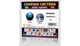 Картки міні Зірка: Сонячна система (110х110 мм) (укр) (11.6)